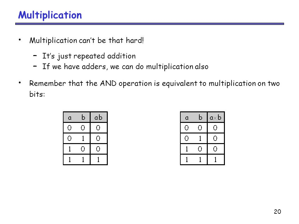 Multiplication Multiplication can't be that hard!