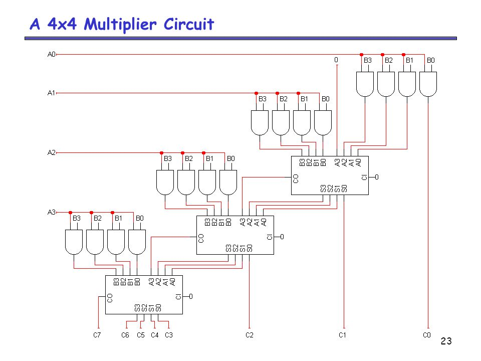 A 4x4 Multiplier Circuit