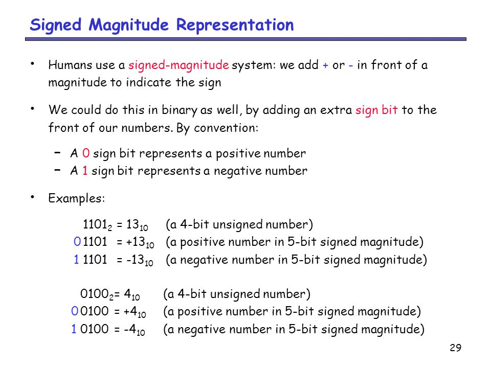 Signed Magnitude Representation