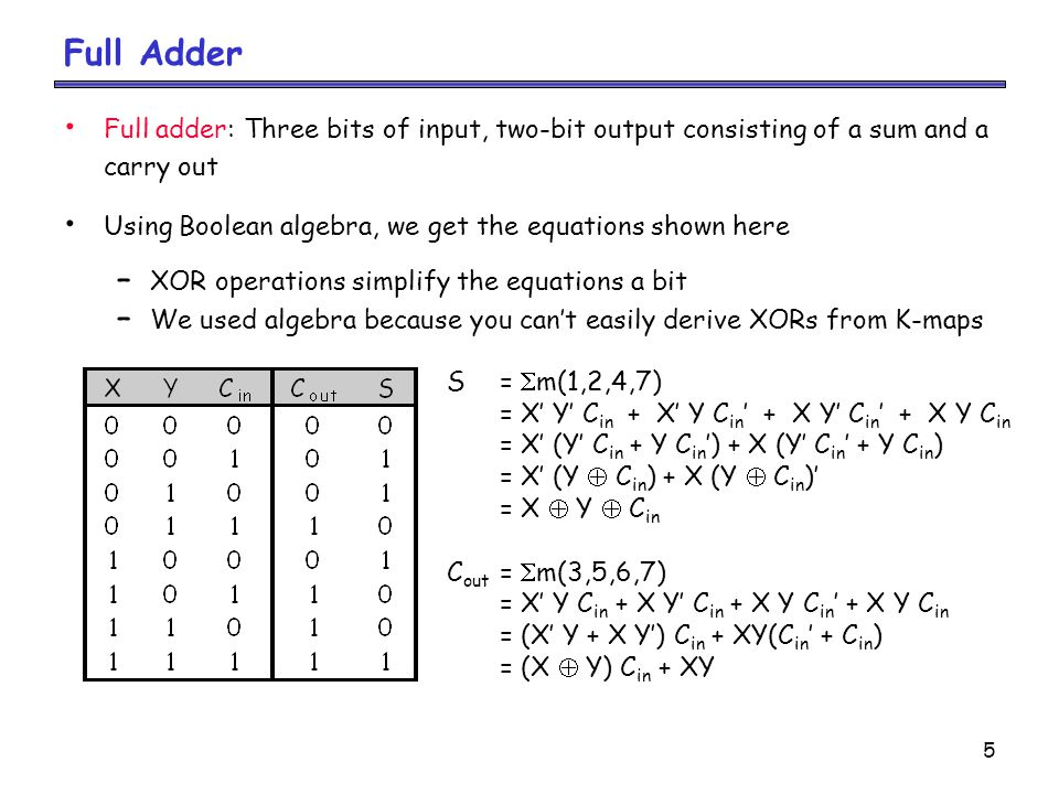 Full Adder Full adder: Three bits of input, two-bit output consisting of a sum and a. carry out.