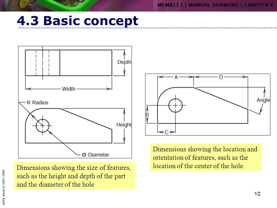 4.3 Basic concept Dimensions showing the location and