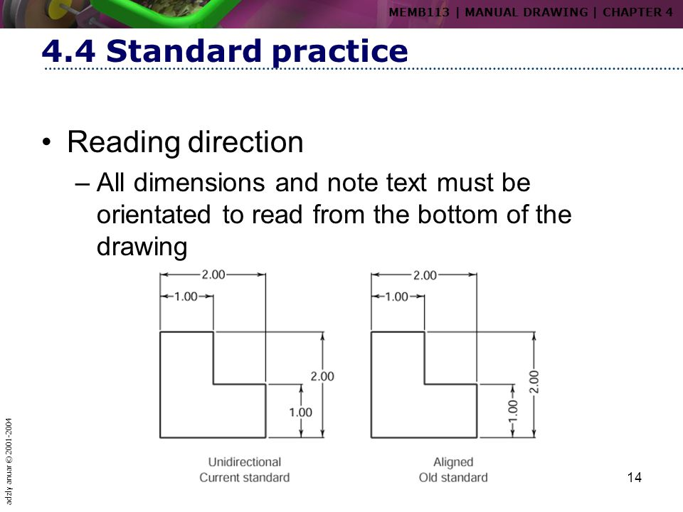 4.4 Standard practice Reading direction