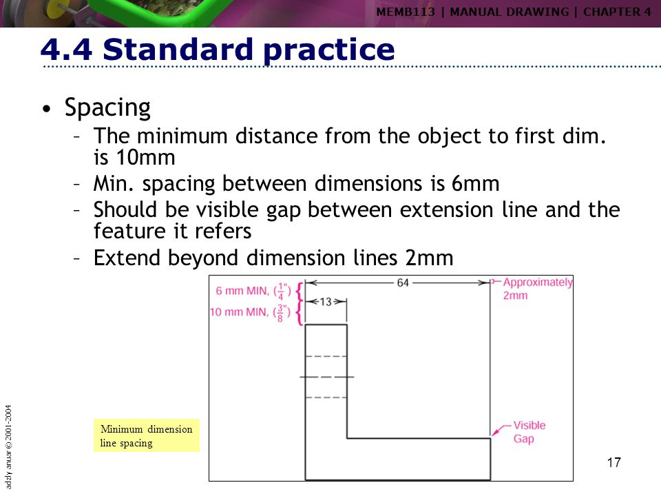 4.4 Standard practice Spacing