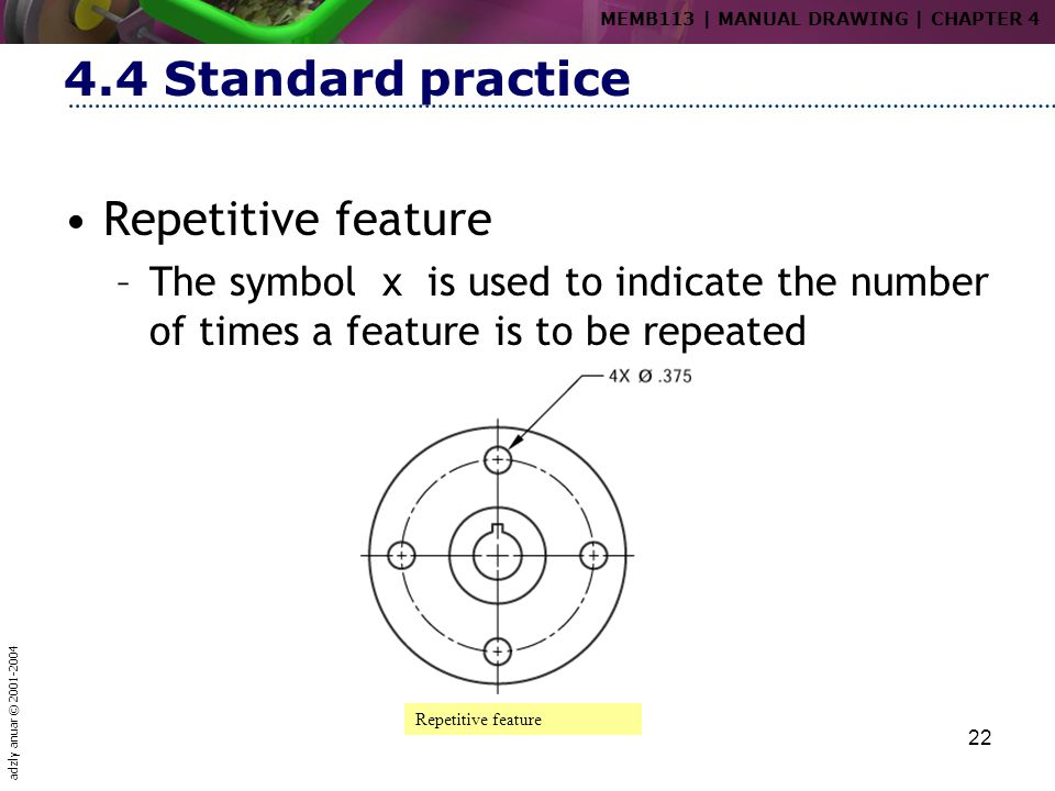 4.4 Standard practice Repetitive feature
