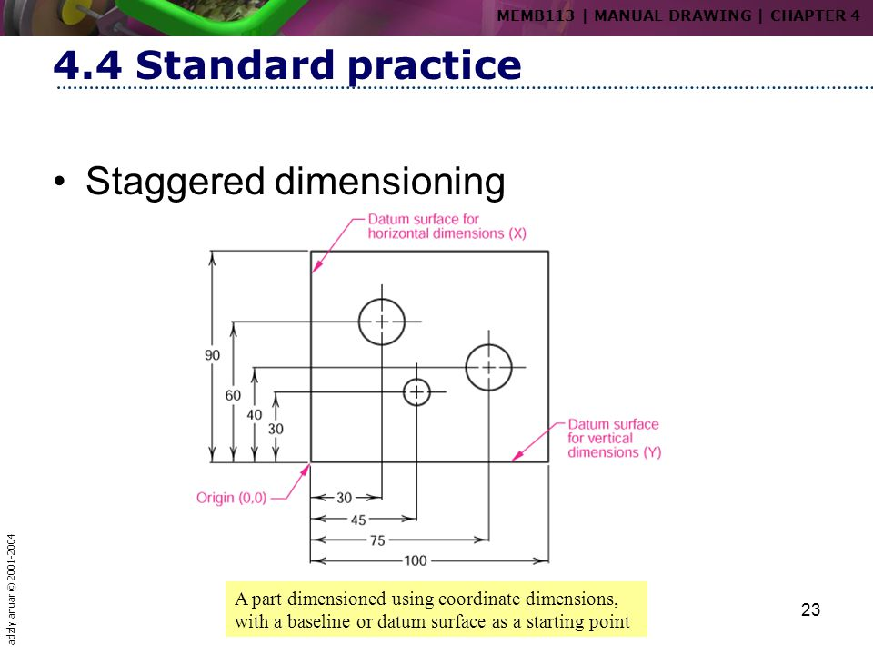 Staggered dimensioning
