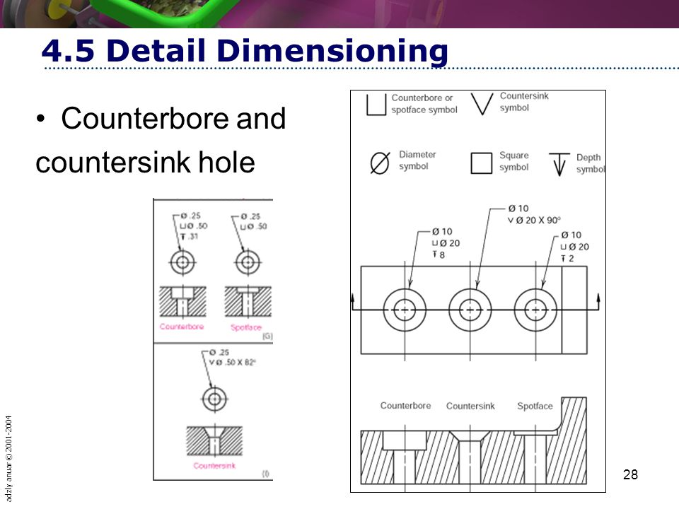4.5 Detail Dimensioning Counterbore and countersink hole