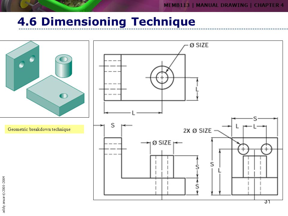 4.6 Dimensioning Technique