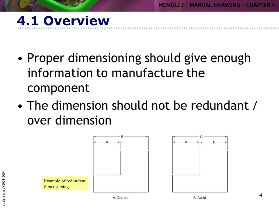 The dimension should not be redundant / over dimension