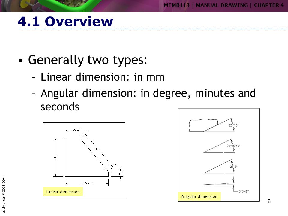4.1 Overview Generally two types: Linear dimension: in mm