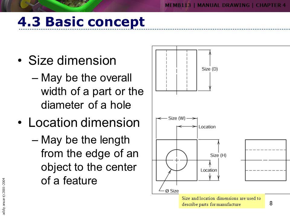 4.3 Basic concept Size dimension Location dimension