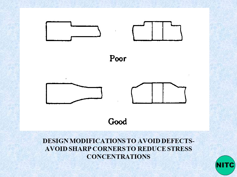 DESIGN MODIFICATIONS TO AVOID DEFECTS- AVOID SHARP CORNERS TO REDUCE STRESS CONCENTRATIONS
