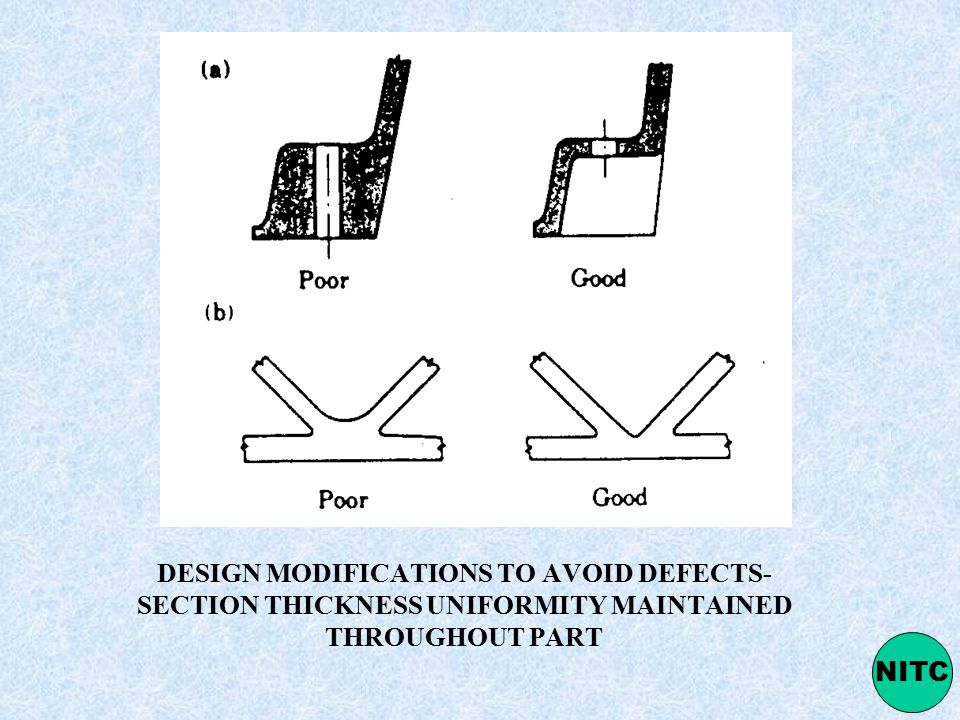 DESIGN MODIFICATIONS TO AVOID DEFECTS- SECTION THICKNESS UNIFORMITY MAINTAINED THROUGHOUT PART