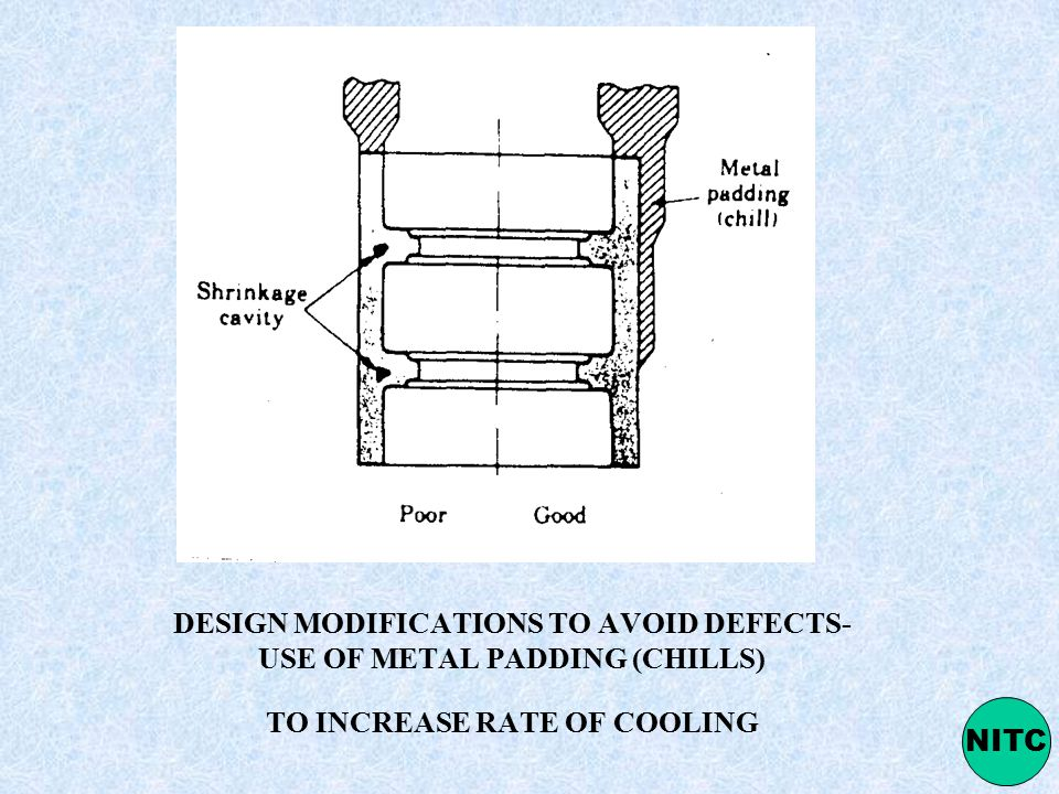 DESIGN MODIFICATIONS TO AVOID DEFECTS- USE OF METAL PADDING (CHILLS) TO INCREASE RATE OF COOLING