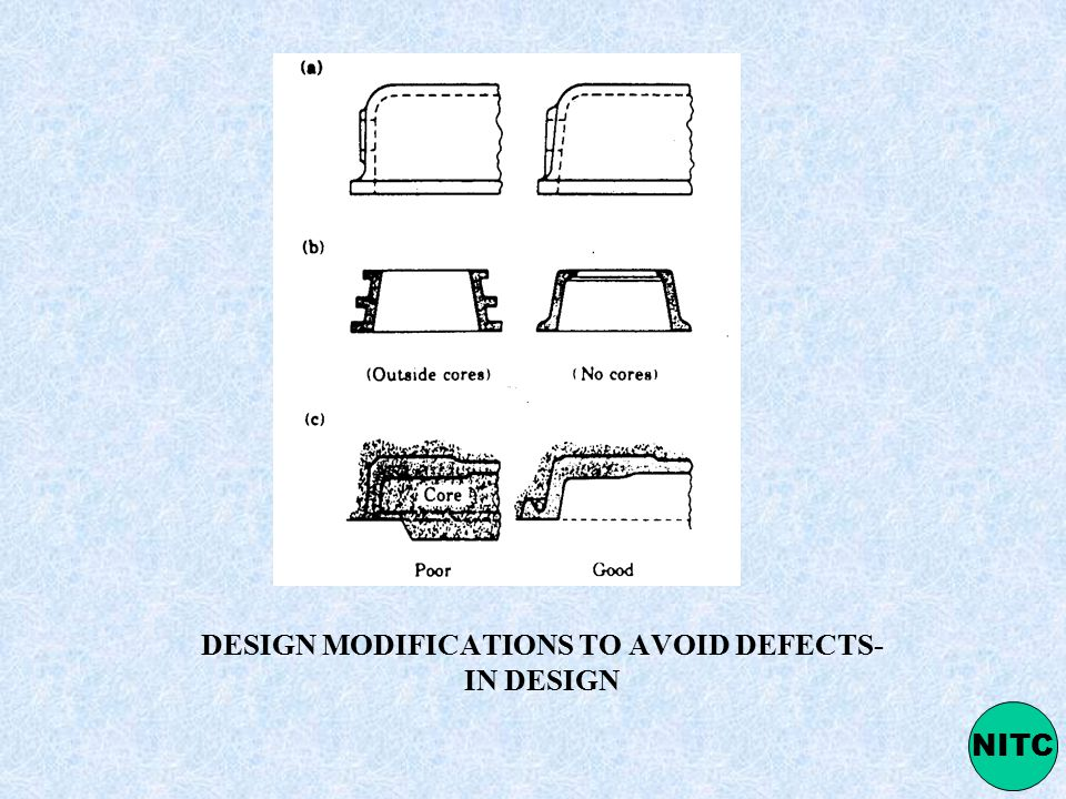 DESIGN MODIFICATIONS TO AVOID DEFECTS- IN DESIGN