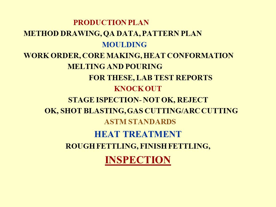STAGE ISPECTION- NOT OK, REJECT ROUGH FETTLING, FINISH FETTLING,