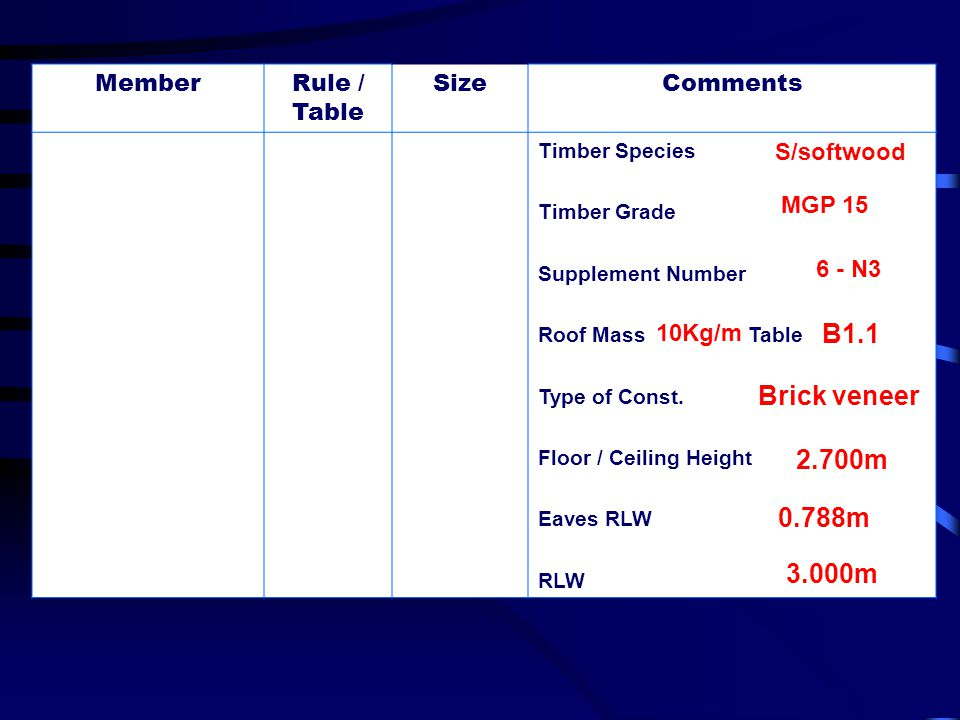 B1.1 Brick veneer 2.700m 0.788m 3.000m Member Rule / Table Size