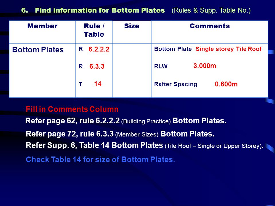 6. Find information for Bottom Plates (Rules & Supp. Table No.)
