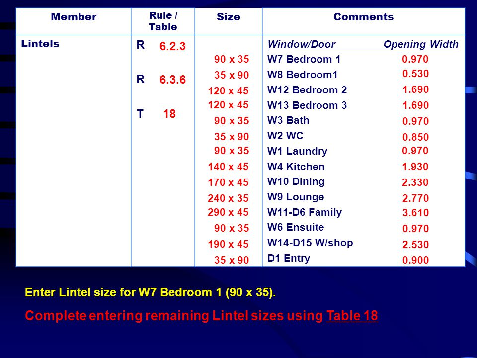 Complete entering remaining Lintel sizes using Table 18
