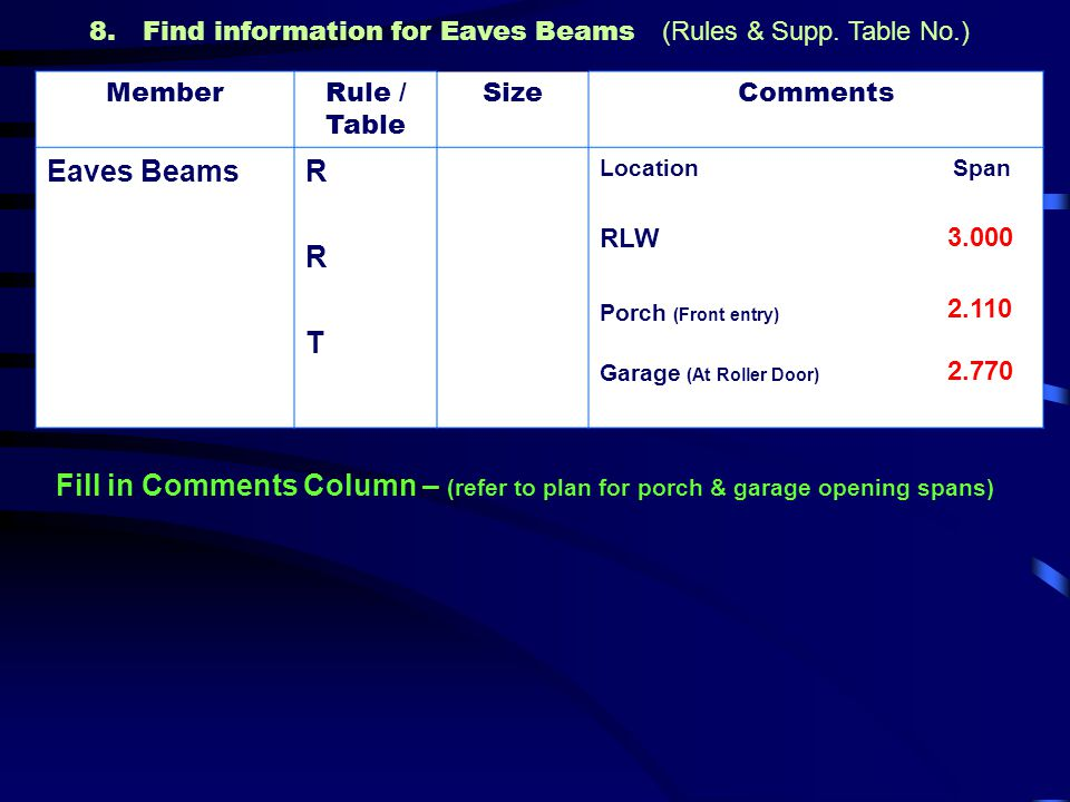 8. Find information for Eaves Beams (Rules & Supp. Table No.)