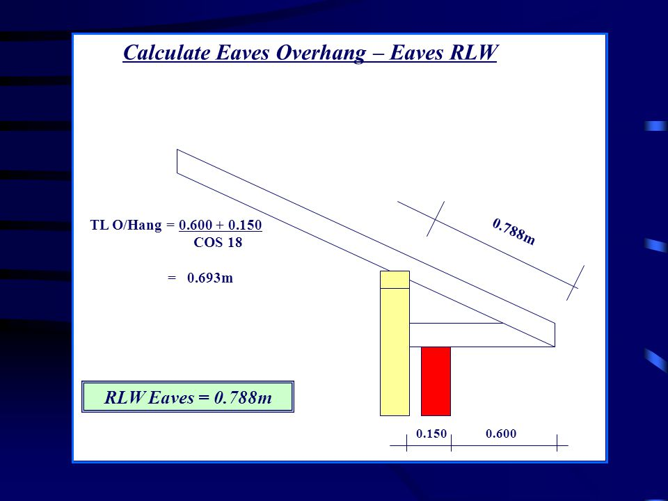 Calculate Eaves Overhang – Eaves RLW