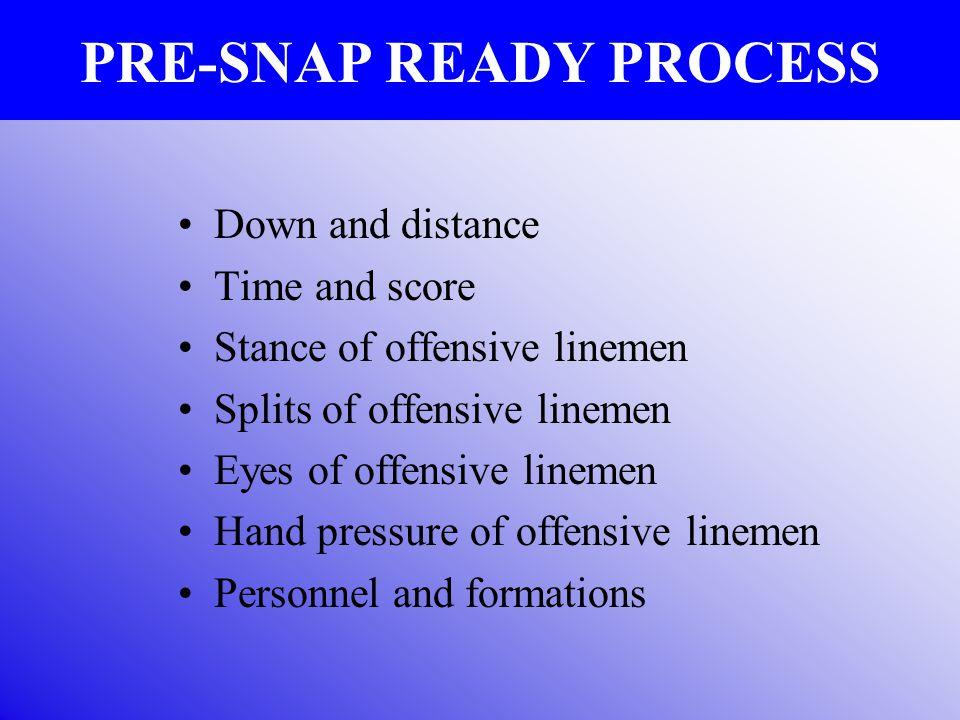 PRE-SNAP READY PROCESS