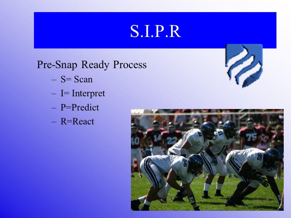 S.I.P.R Pre-Snap Ready Process S= Scan I= Interpret P=Predict R=React