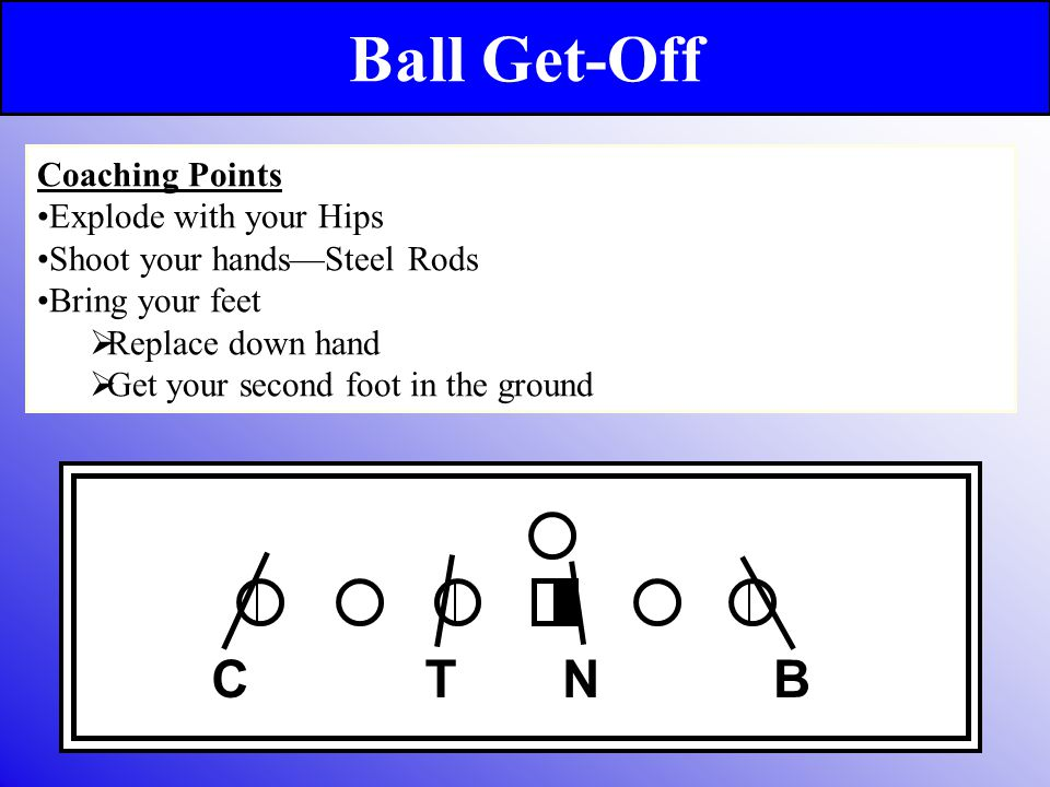 Ball Get-Off T B N C Coaching Points Explode with your Hips