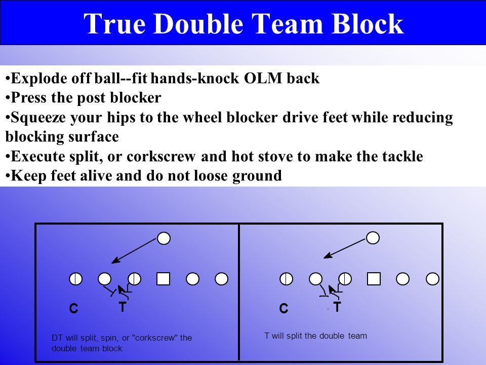 True Double Team Block Explode off ball--fit hands-knock OLM back