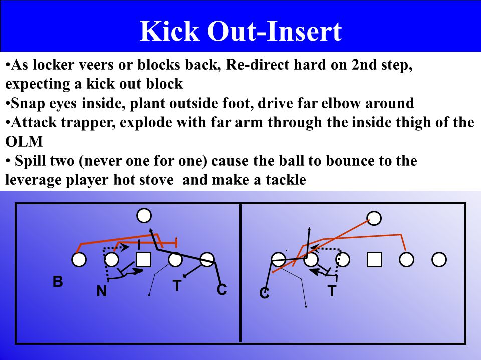 Kick Out-Insert As locker veers or blocks back, Re-direct hard on 2nd step, expecting a kick out block.