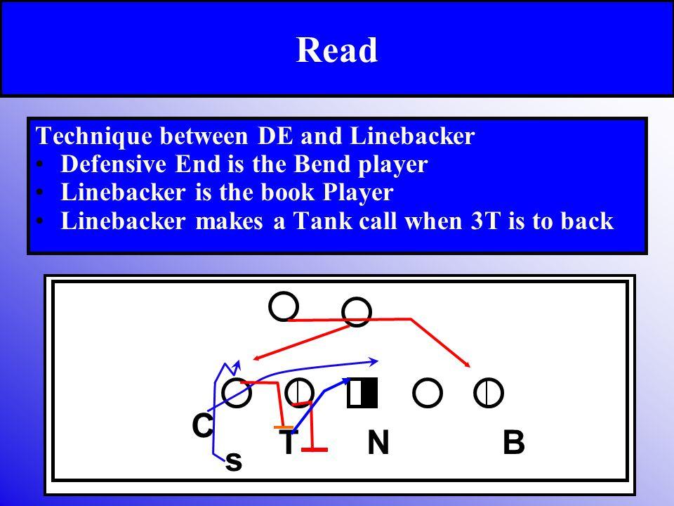 Read C T N B s Technique between DE and Linebacker