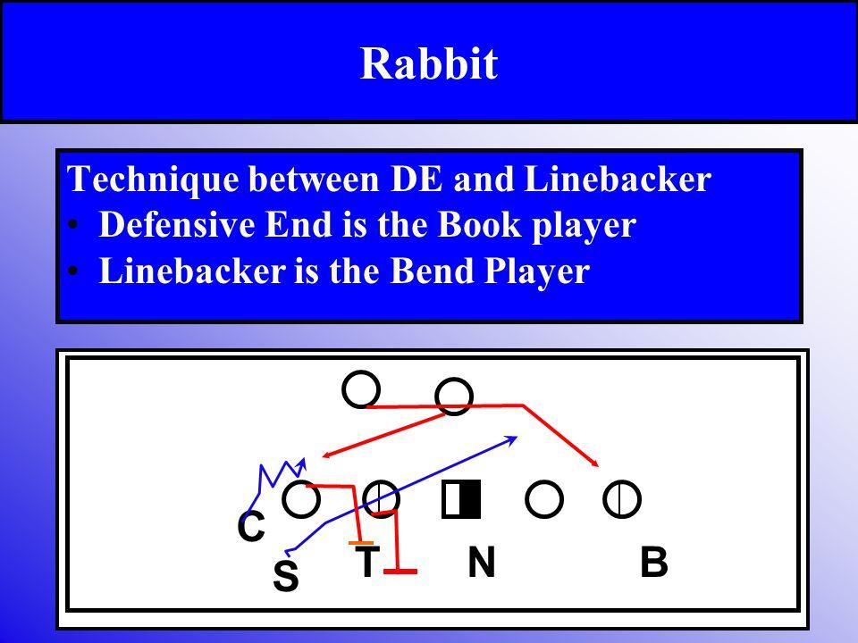 Rabbit C T N B S Technique between DE and Linebacker