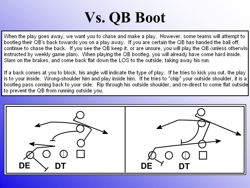 Vs. QB Boot DT DE