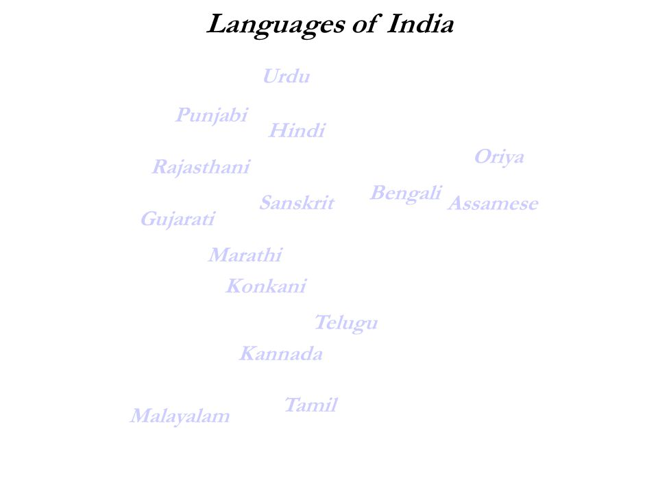 Languages of India Urdu Punjabi Hindi Oriya Rajasthani Bengali