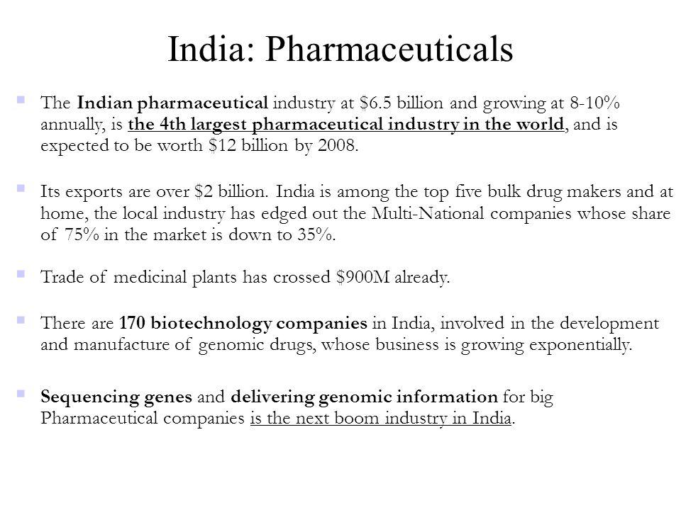 India: Pharmaceuticals