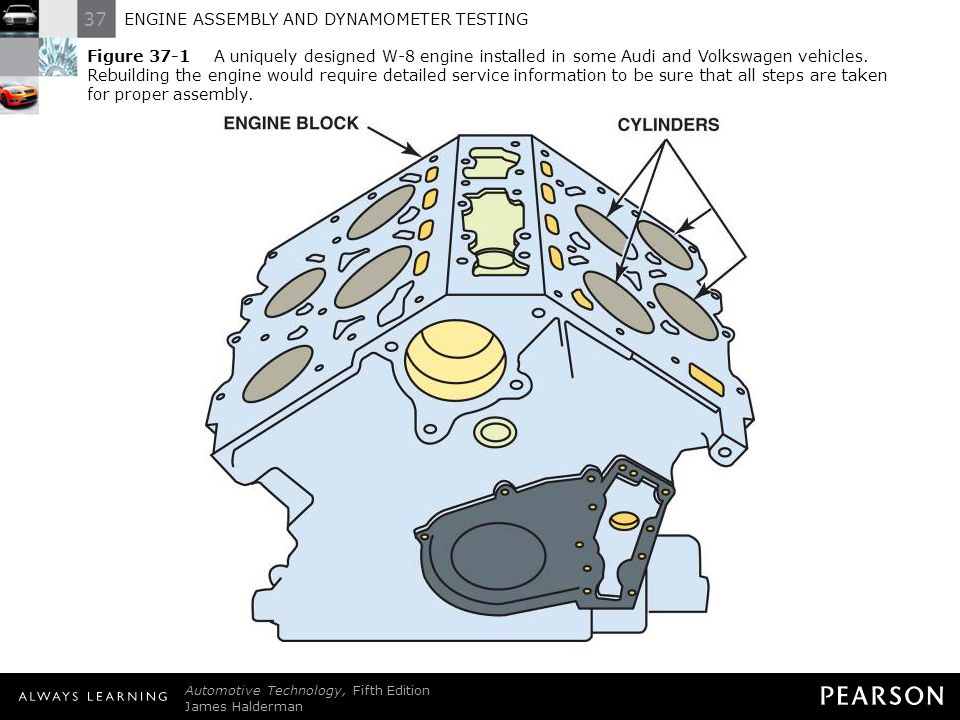 Figure 37-1 A uniquely designed W-8 engine installed in some Audi and Volkswagen vehicles. Rebuilding the engine would require detailed service information to be sure that all steps are taken for proper assembly.