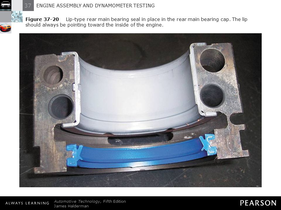 Figure 37-20 Lip-type rear main bearing seal in place in the rear main bearing cap. The lip should always be pointing toward the inside of the engine.