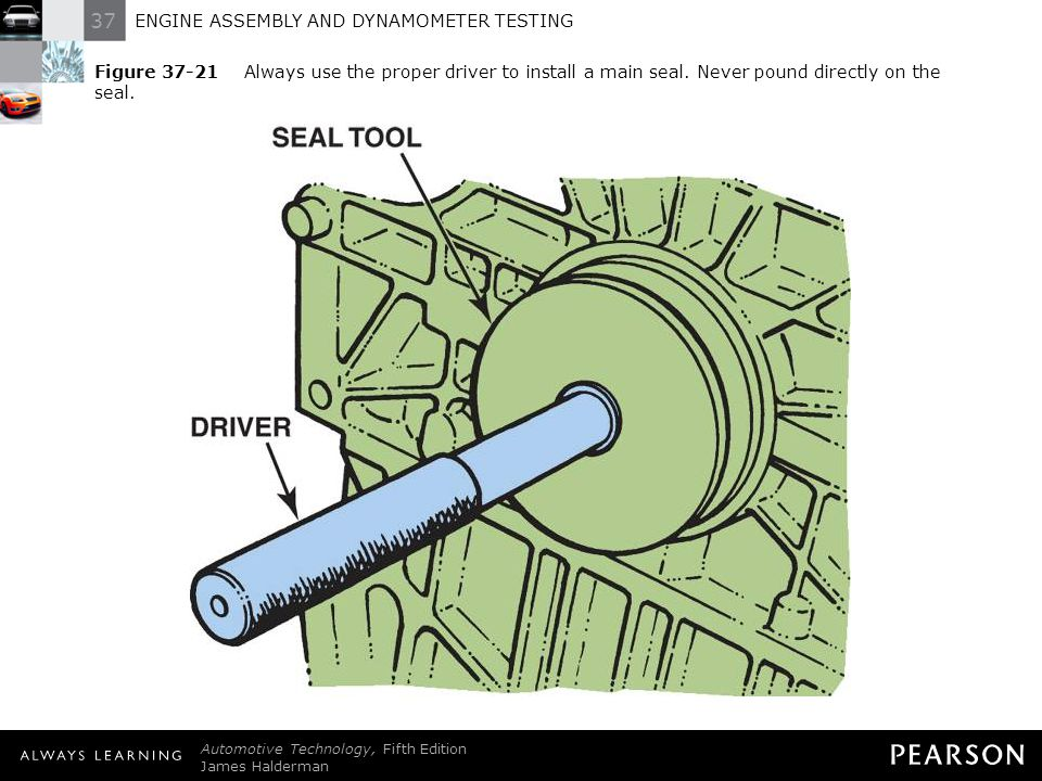 Figure 37-21 Always use the proper driver to install a main seal