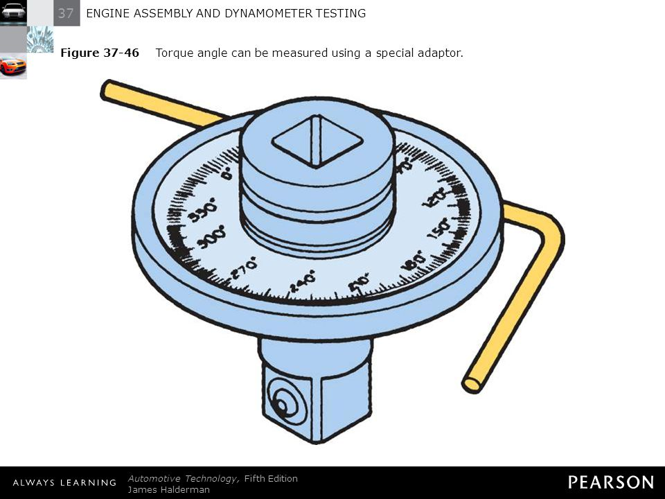 Figure 37-46 Torque angle can be measured using a special adaptor.