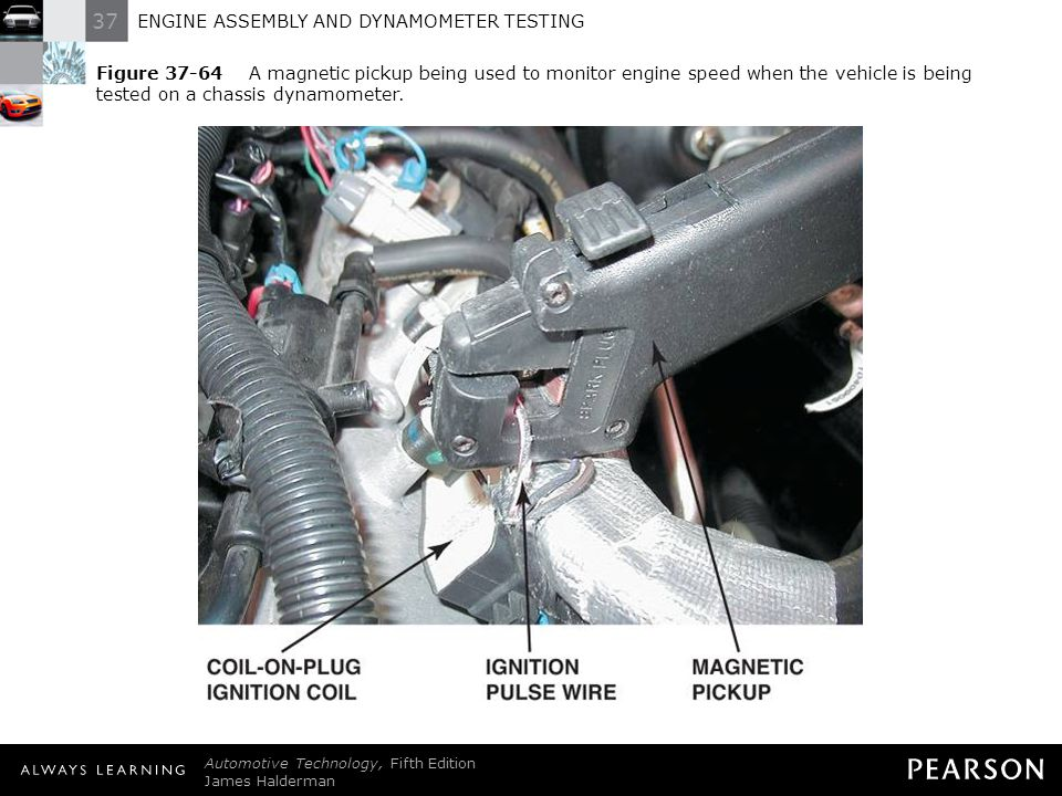 Figure 37-64 A magnetic pickup being used to monitor engine speed when the vehicle is being tested on a chassis dynamometer.