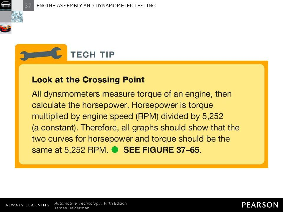 TECH TIP: Look at the Crossing Point All dynamometers measure torque of an engine, then calculate the horsepower. Horsepower is torque multiplied by engine speed (RPM) divided by 5,252 (a constant). Therefore, all graphs should show that the two curves for horsepower and torque should be the same at 5,252 RPM. - SEE FIGURE 37–65 .