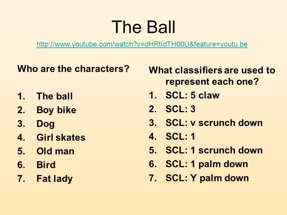 The Ball Who are the characters