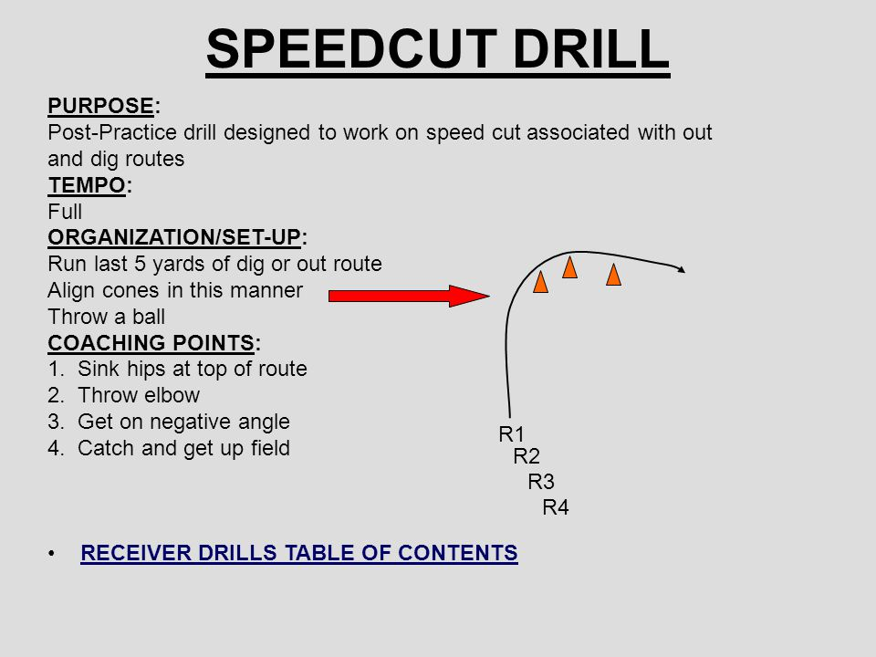 SPEEDCUT DRILL PURPOSE: