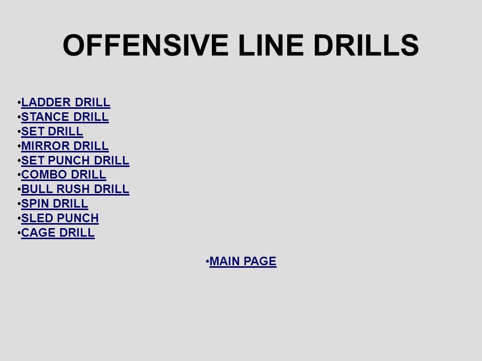 OFFENSIVE LINE DRILLS LADDER DRILL STANCE DRILL SET DRILL MIRROR DRILL