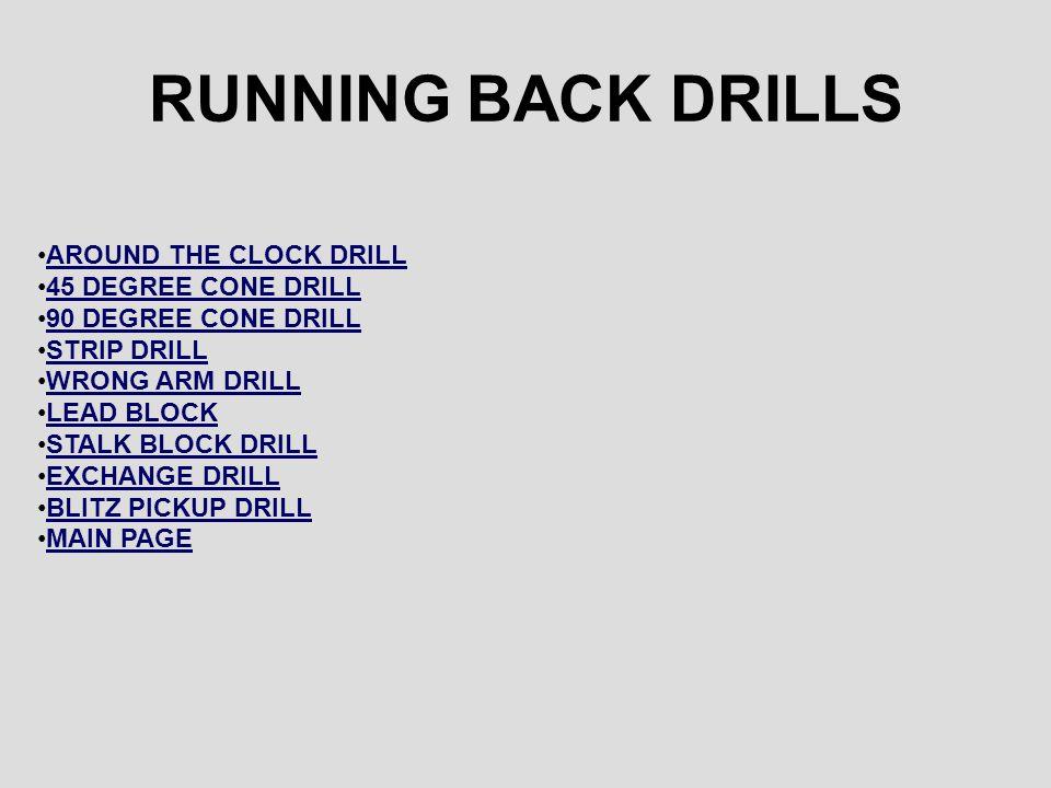 RUNNING BACK DRILLS AROUND THE CLOCK DRILL 45 DEGREE CONE DRILL