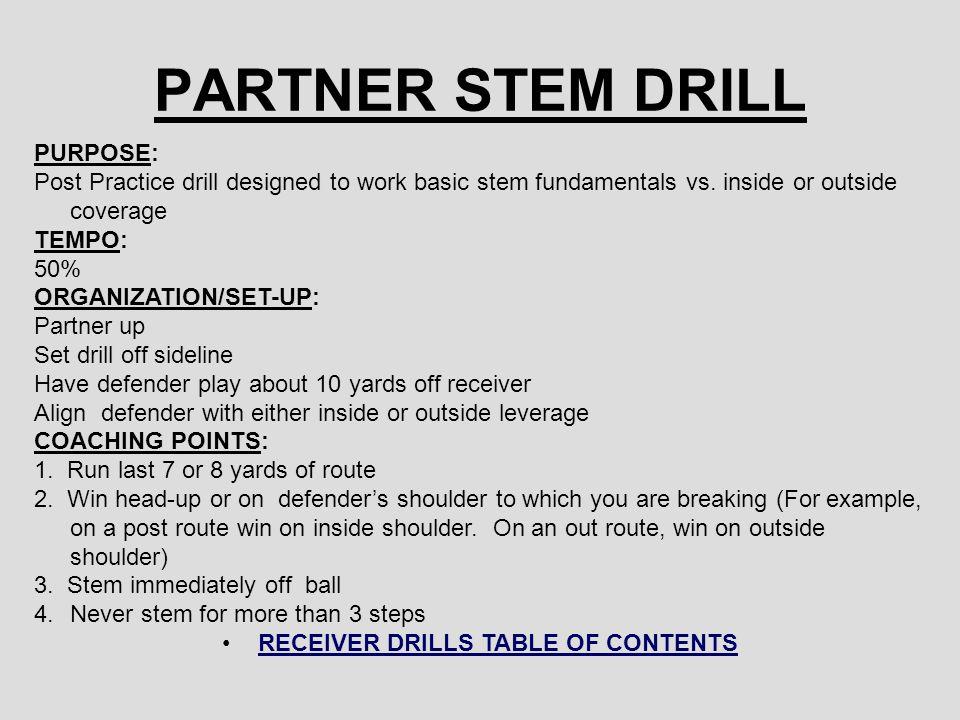 RECEIVER DRILLS TABLE OF CONTENTS