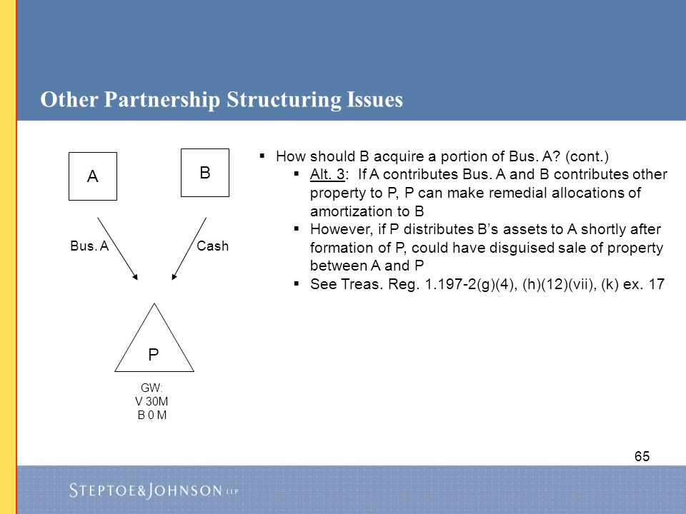 Other Partnership Structuring Issues