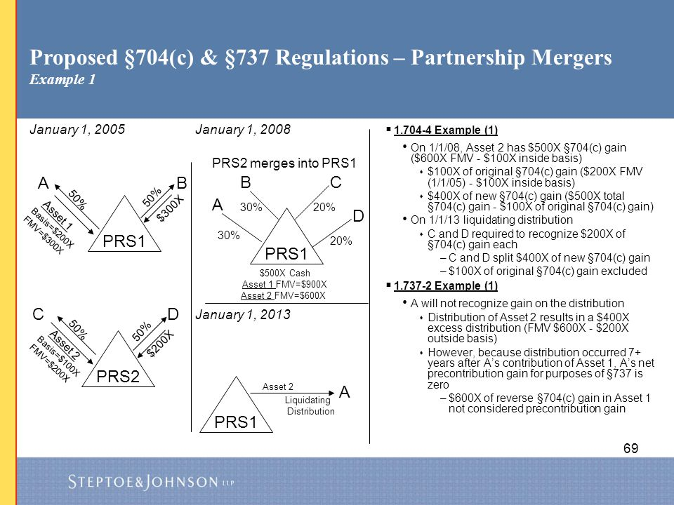 Proposed §704(c) & §737 Regulations – Partnership Mergers