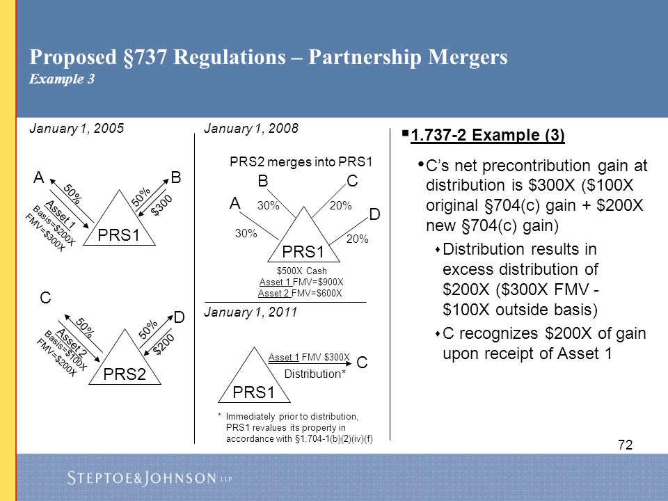 Proposed §737 Regulations – Partnership Mergers