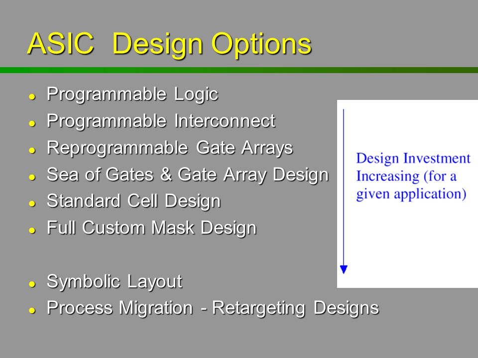 ASIC Design Options Programmable Logic Programmable Interconnect