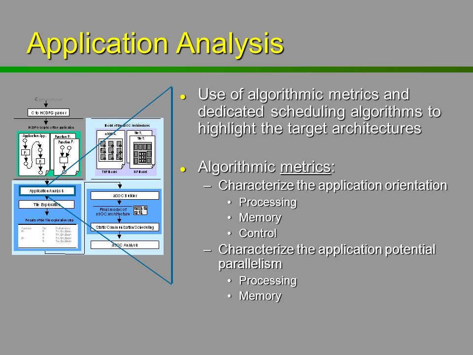 Application Analysis Use of algorithmic metrics and dedicated scheduling algorithms to highlight the target architectures.